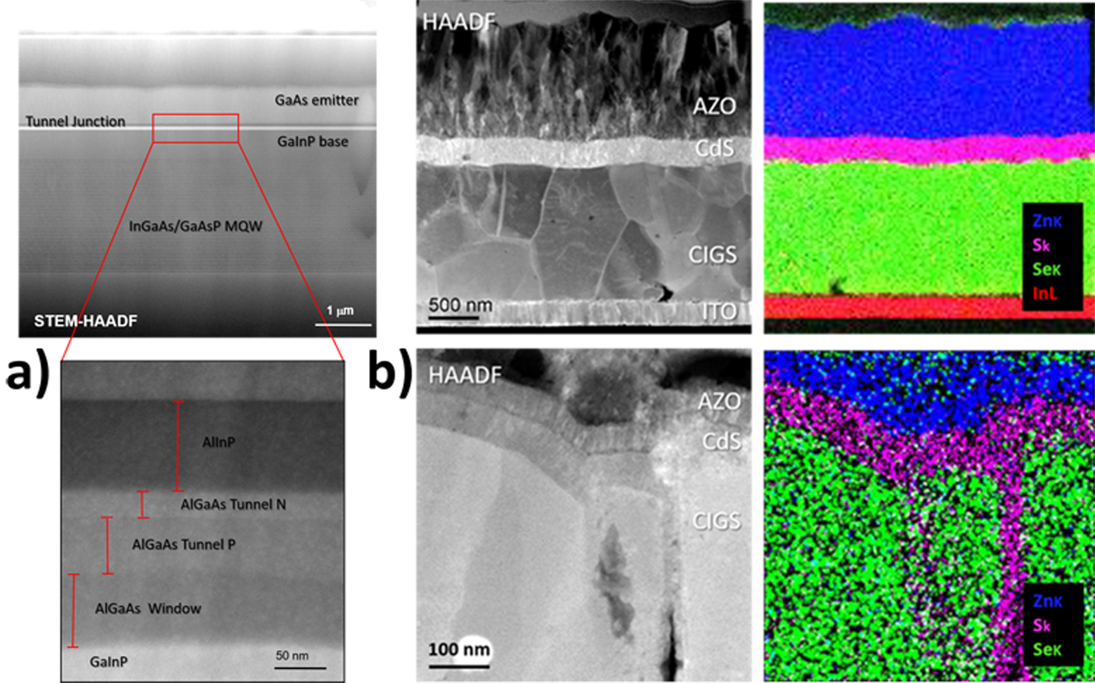 TEM analysis of solar cells